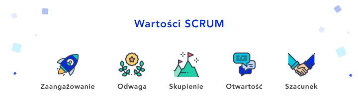 wartosci-scrum