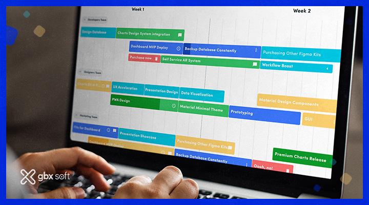 Jak tworzyć mapę produktu? Case study GBX Soft.